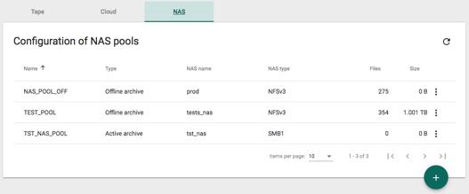 NAS as Secondary Storage