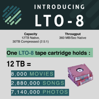 LTO8 available